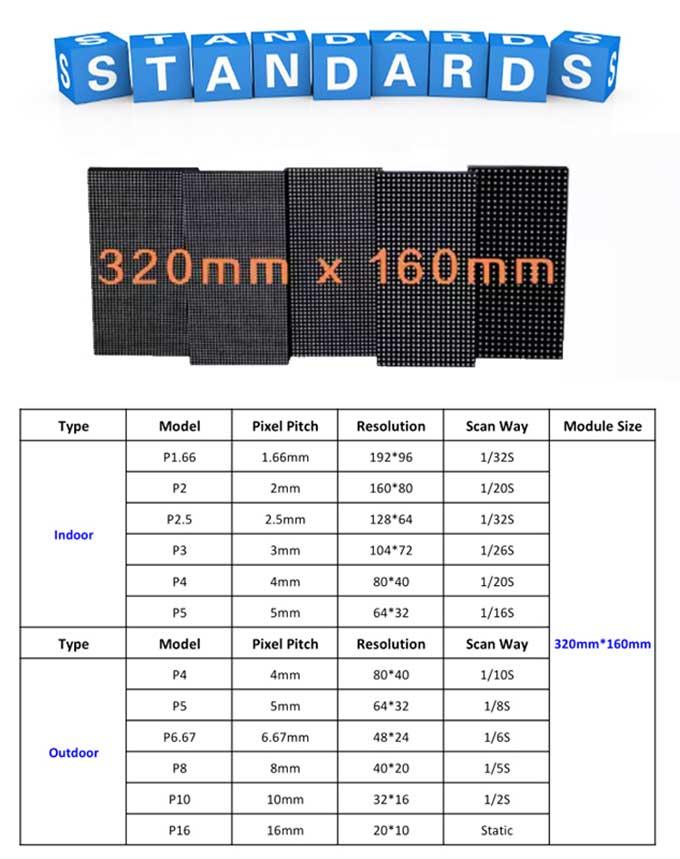 320mmx160mm Standard LED Screen Panel