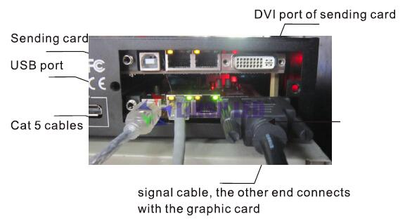 LEd sending card connetion with PC computer