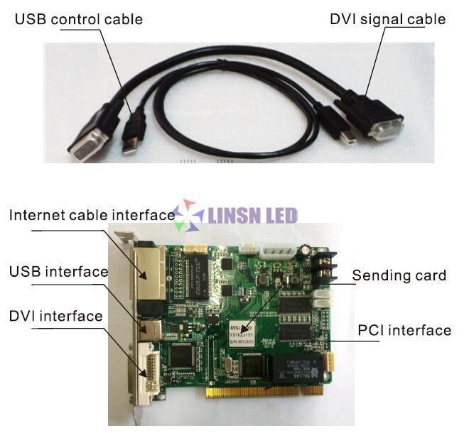 Linsn LED Sending Card