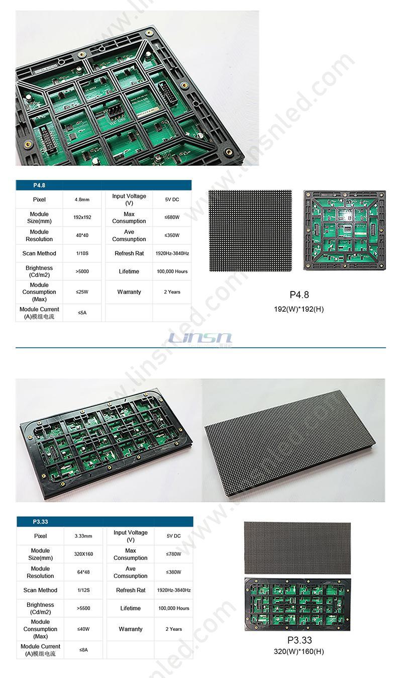 P4.8 Fine Pixel Pitch LED display Panel