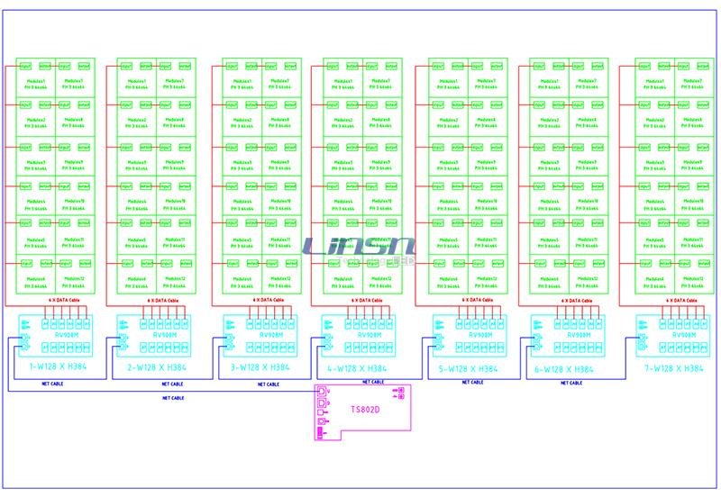 connection of P3 led display cabinet