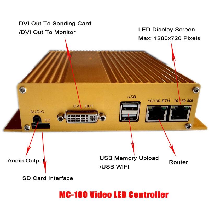 MC100 LED Sender Control Box