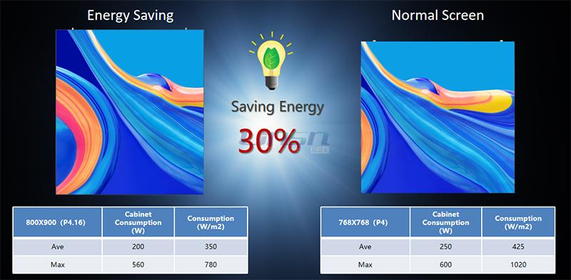 Outdoor Frontal Service Energy Saving LED Display