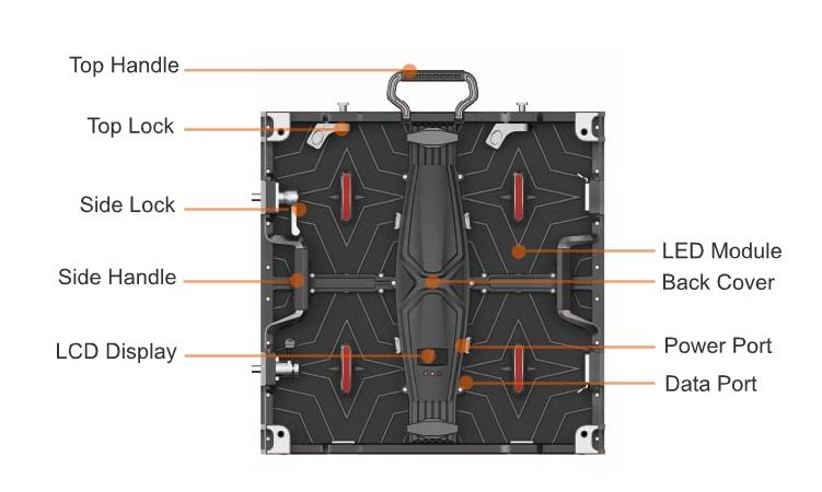 Linsn NG500 Series Rental LED Display
