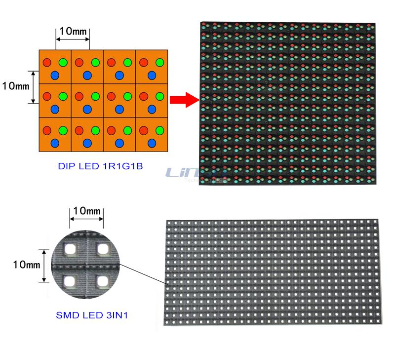 Dip LED Panel and SMD LED Panel