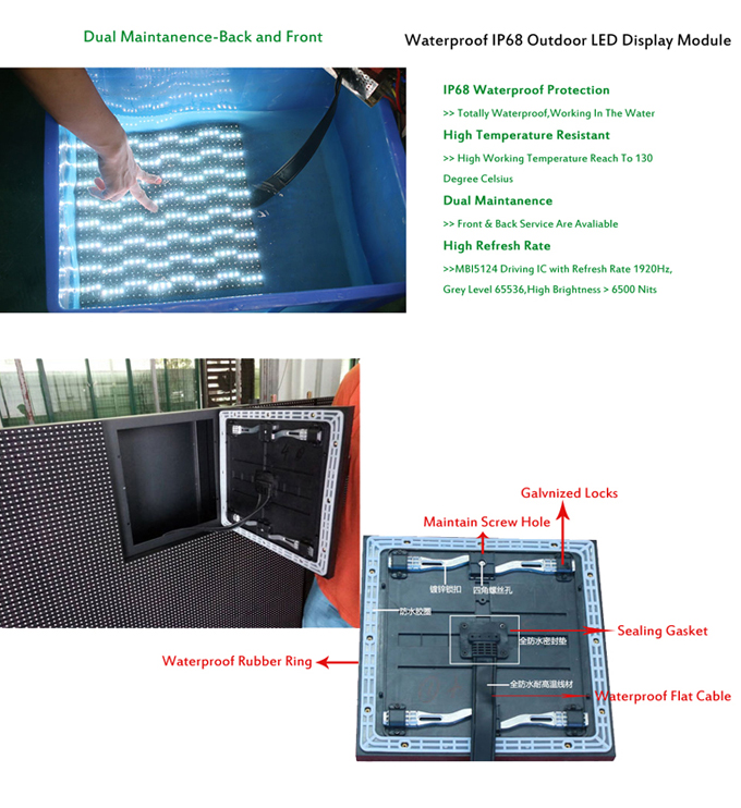 IP68 Waterproof Front & Rear Service LED Display Panel