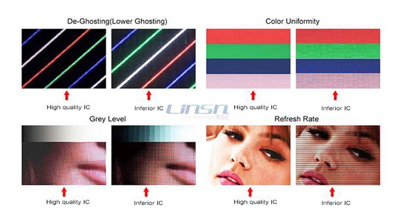 led display Drive IC
