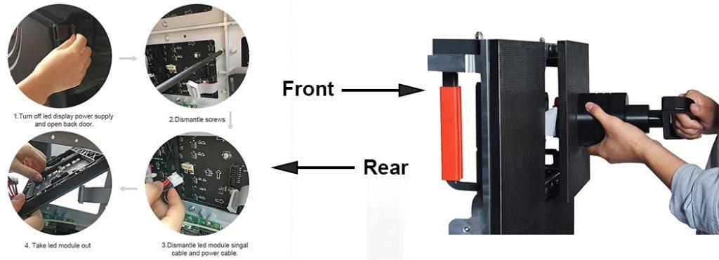 Maintenance Method of LED panels