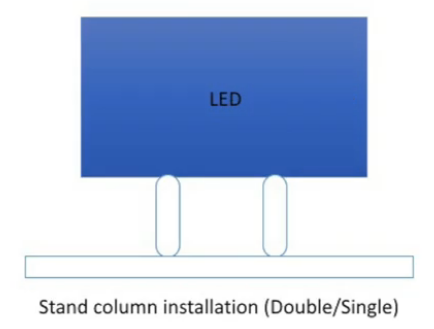 LED screen stand collumn installation