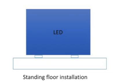 LED display standing floor installation