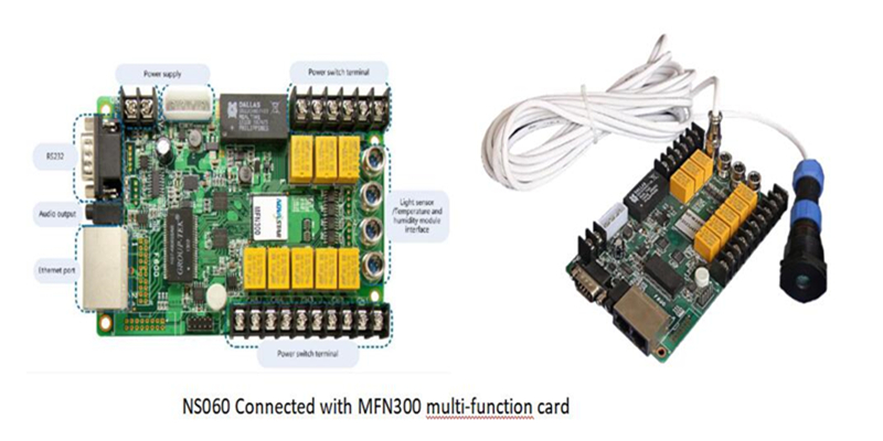 NS060 Connected with MFN300 multi-function card